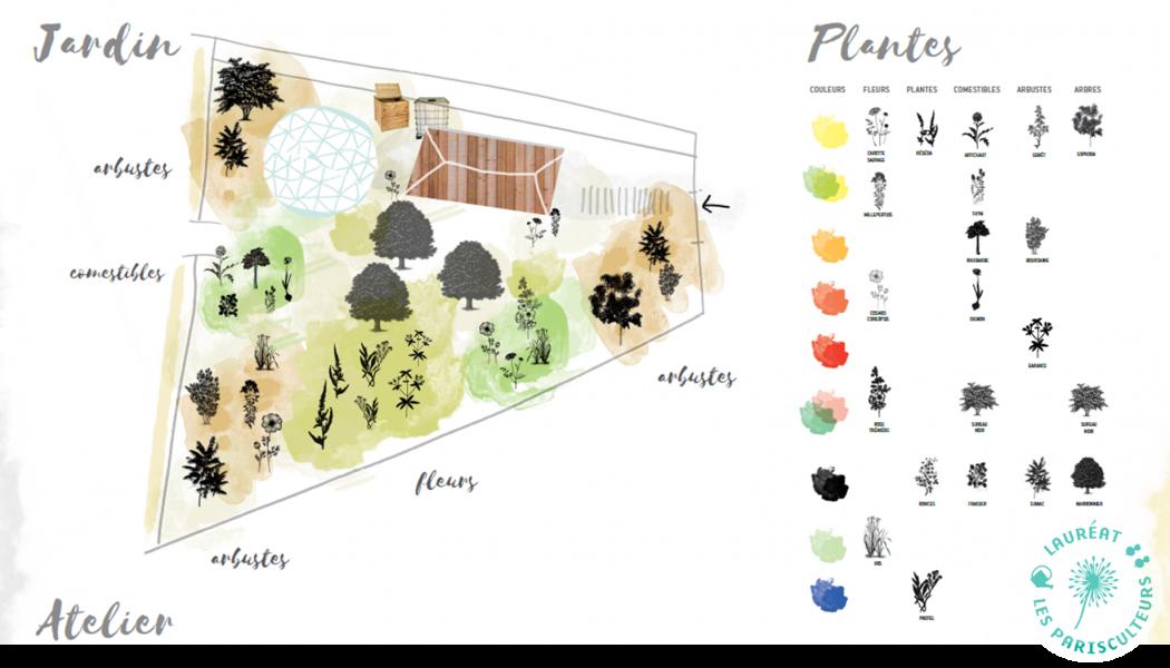 Une fabrique parisienne de couleurs végétales, Crédits @Whole