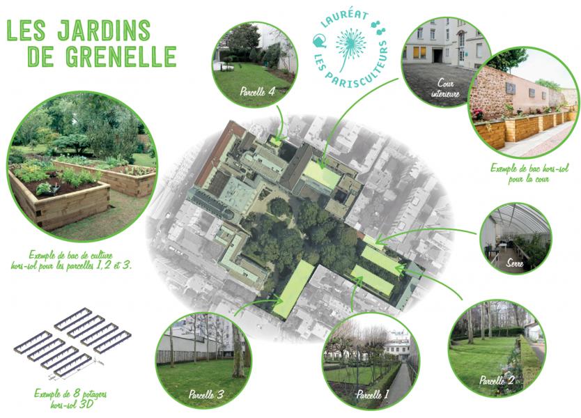 Les jardins de Grenelle ®