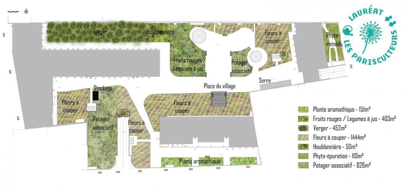 Projet lauréat : la ferme de Lourmel